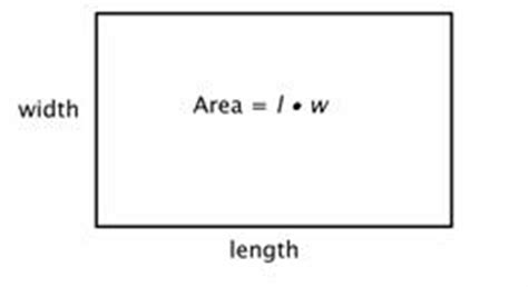 what is the length and width of a bed perimeter and area