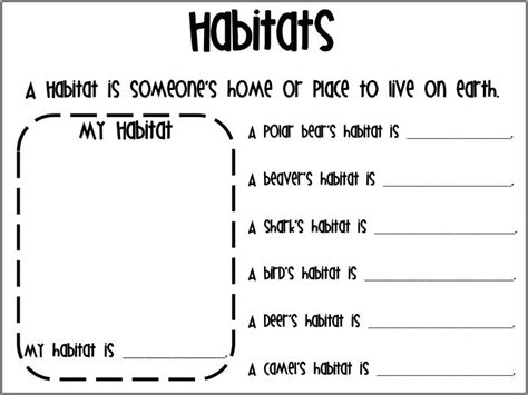 Habitats Worksheets 2nd Grade by Grade Fanatics Writing Animal Habitats