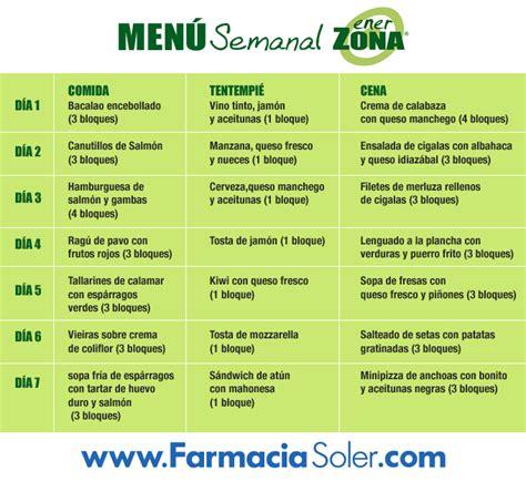 Dieta Detox Menu Semanal by 191 Qu 233 Es La Dieta De La Zona Farmacia Farmacia
