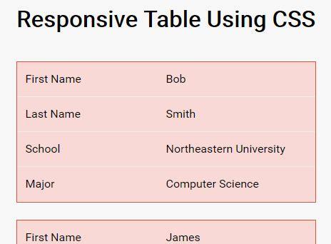 mobile friendly css css mobile friendly responsive table css script