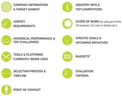 rfp process template optimizing your digital marketing rfp process merkle rkg