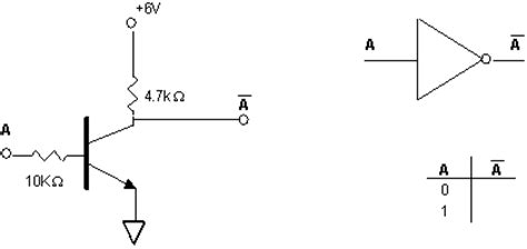 npn transistor not gate lab 2