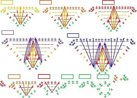 best pattern interrupt techniques 123 best images about overlay crochet techniques