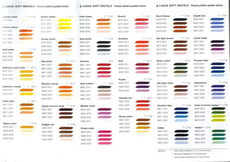pastel color codes click for colour chart