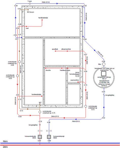 toilet riool eerste verdieping rioleringsplan afwerken ruwbouw