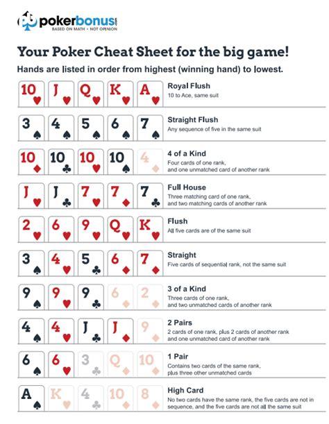 printable poker instructions for beginners texas holdem poker beginners ssb shop