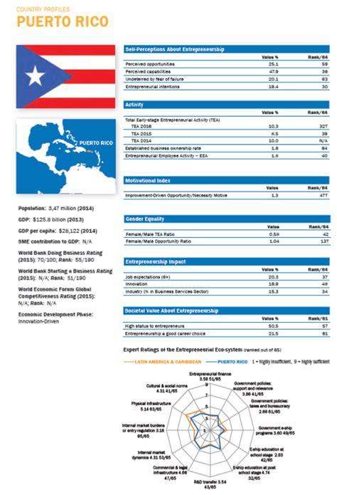 tabla de pensiones alimenticias en puerto rico tablas contributivas 2015 puerto rico gem puerto rico