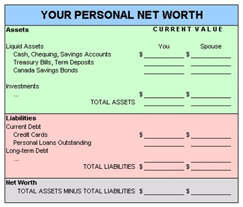 net worth template the blunt bean counter what quot you may be worth someday