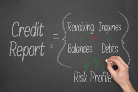 How Much Loan Can I Get credit report definition