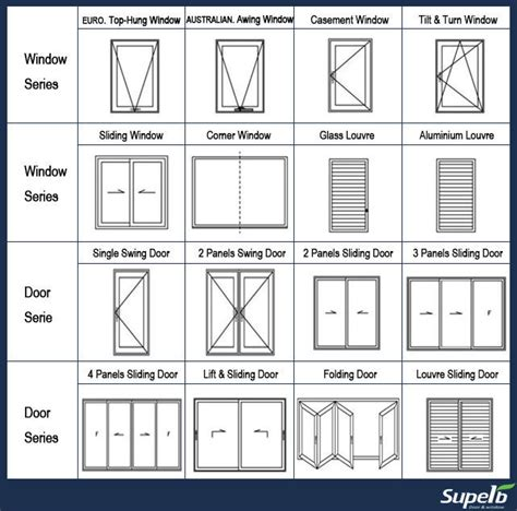 Types Of Door Glass Unbreakable Strong Sliding Way Glass Doors And Windows Designs Buy Doors And Windows Designs