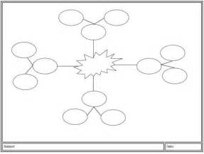 Mind Map Blank Template by Mind Mapping Templates My Mind Map