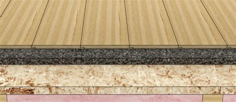 Floor Soundproofing by How To Soundproof Floor Soundproofing With Serenitymat