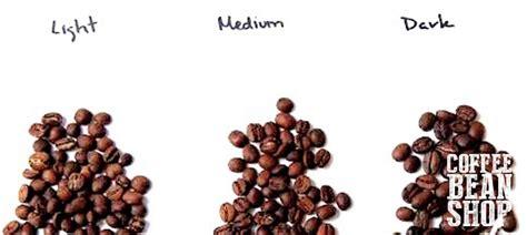 Coffee Bean News and Coffee Blog