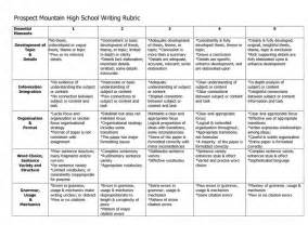 Five Paragraph Essay Rubric Middle School by Rubrics For Essays High School