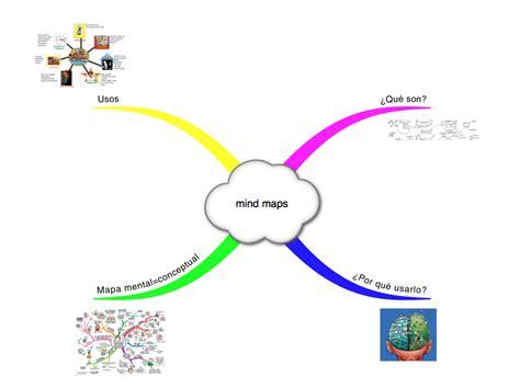 crear imagenes mentales c 243 mo hacer mapas mentales psicolog 237 a curiosa