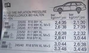 Car Tyre Pressure Audi A3 3 0l Quattro Avant Winter Tyre Pressures Help