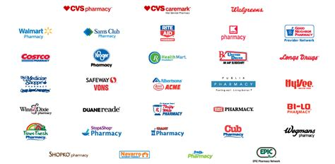 Silver Script Pharmacy Help Desk by Locator Images