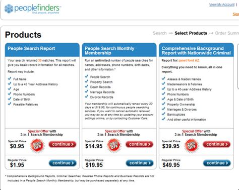 Peoplefinders Search Results Peoplefinders Review