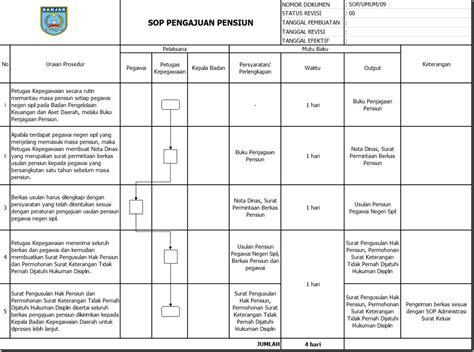 standar operasional prosedur pengajuan pensiun badan pengelola