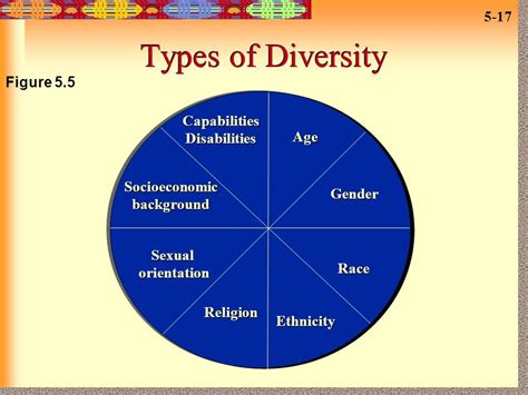 types of types of diversity pictures to pin on pinsdaddy