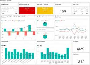 financial reporting dashboard template best 25 financial dashboard ideas on