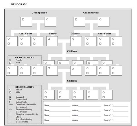 31 Genogram Templates Free Word Pdf Psd Documents Word Genogram Template