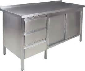 Stainless Steel Kitchen Bench Sitform Cabinets