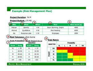 Risk Assessment Project Management Template by Project Risk Management