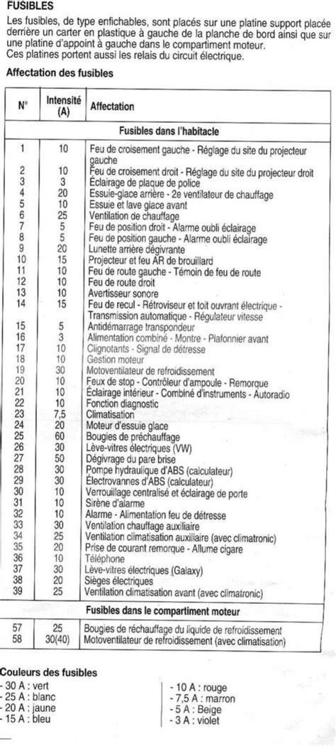 ford galaxy 1 page 16 galaxy ford forum marques