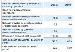 exle cash flow operating activities 1 1 8 cash flow from operating activities xbrl us
