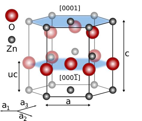 theochem  rub research behler neural network