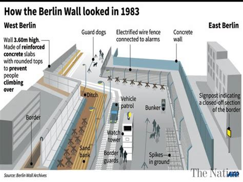 Iron Curtain Political Cartoons West Berlin Recalls Island Of Freedom That Vanished With