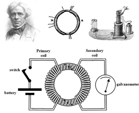 induction faraday s b engineering logo electronics logo wiring diagram odicis org
