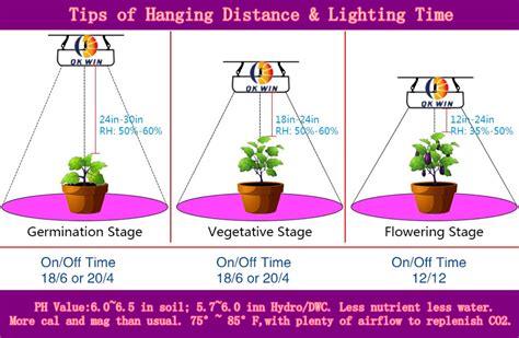 Chip 10w Led Grow Light 900w Spectrum