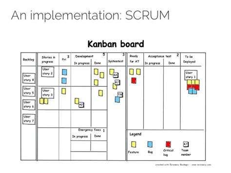 pcb design jobs calgary software development process