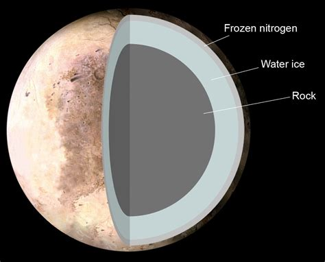 what color is the planet pluto image result for how to make a 3d model of planet pluto