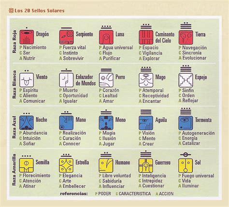 Calendario Calcular Sello Descargas Concepto Tu Kin Diario Profesias 13
