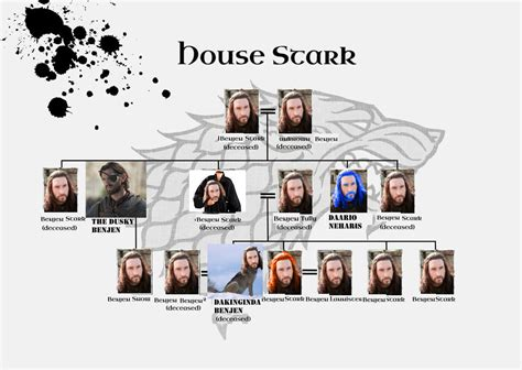 house stark family tree tony starks house