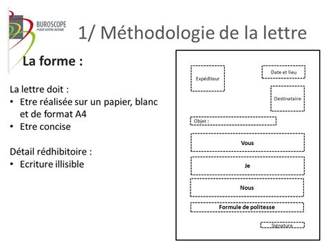 Difference Entre Lettre De Motivation Et Lettre De Recommandation atelier lettre de motivation ppt t 233 l 233 charger