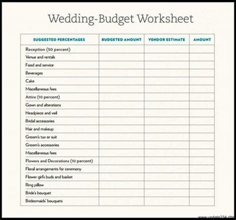 Wedding Dress Questions Checklist by Wedding Check List Gallery Wedding Dress Decoration And