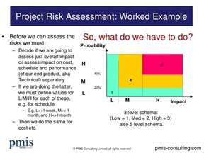 project risk assessment template project risk assessment worked exle