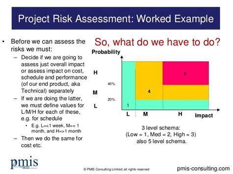 project risk assessment worked exle