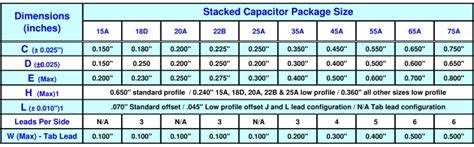 selection of filter capacitor in power supply filter capacitor selection 28 images power supply output filter capacitors guide hardware