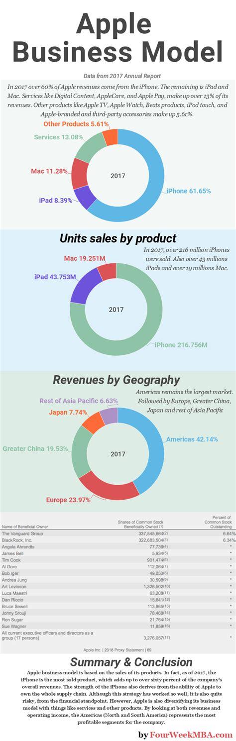 Amazon 2 Trillion Market Cap