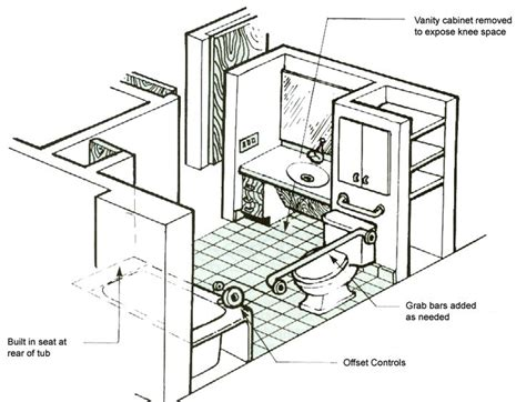 Floor Plans For Bathrooms Ada Handicap Bathroom Floor Plans Handicapped Bathrooms