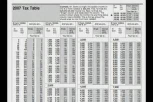 2015 federal income tax tables search results calendar