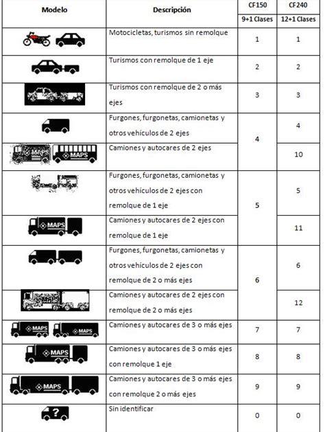 tabla de ica 2016 tabla impuesto de ica 2016 tabla del impuesto de ica