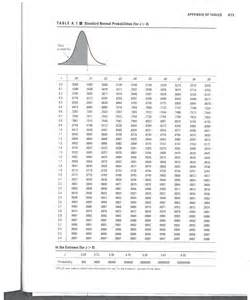 index of faculty djohnson resources stat212 tables