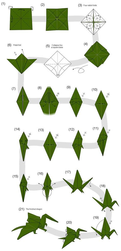 How To Make An Origami Dragonfly - dragon01 jpg 1024 215 2118 pinteres