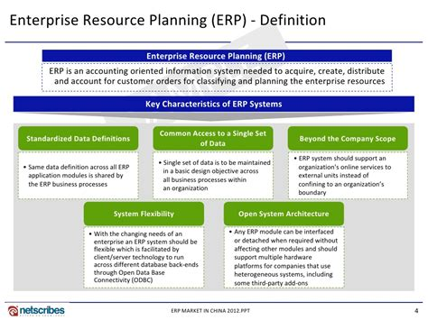 Enterprise Resource Planning Question Papers For Mba by Market Research Report Erp Market In China 2012